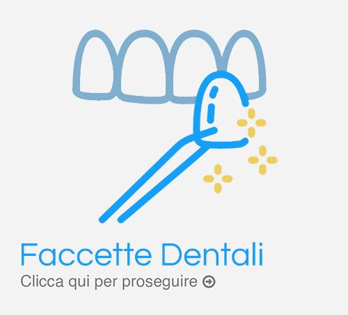 Paziente Faccette Dentali